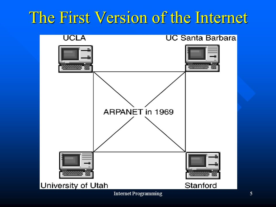 Internet Programming5 The First Version of the Internet