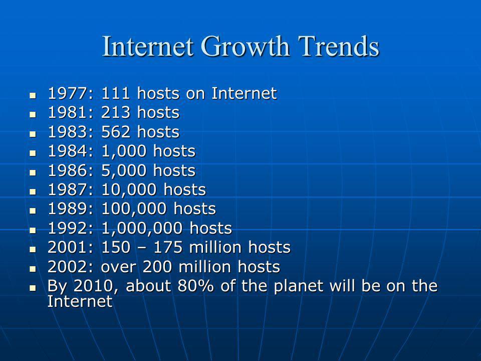 Internet Growth Trends 1977: 111 hosts on Internet 1977: 111 hosts on Internet 1981: 213 hosts 1981: 213 hosts 1983: 562 hosts 1983: 562 hosts 1984: 1