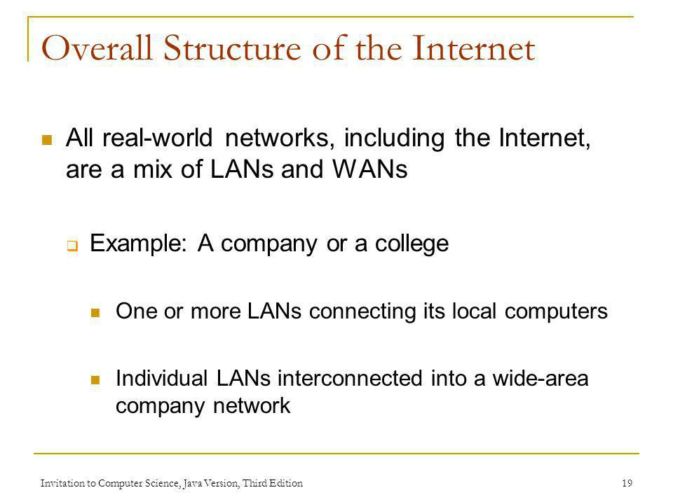 Invitation to Computer Science, Java Version, Third Edition 19 Overall Structure of the Internet All real-world networks, including the Internet, are