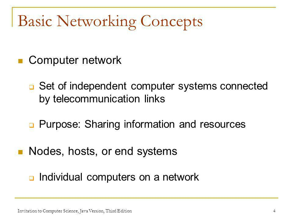 Invitation to Computer Science, Java Version, Third Edition 4 Basic Networking Concepts Computer network Set of independent computer systems connected