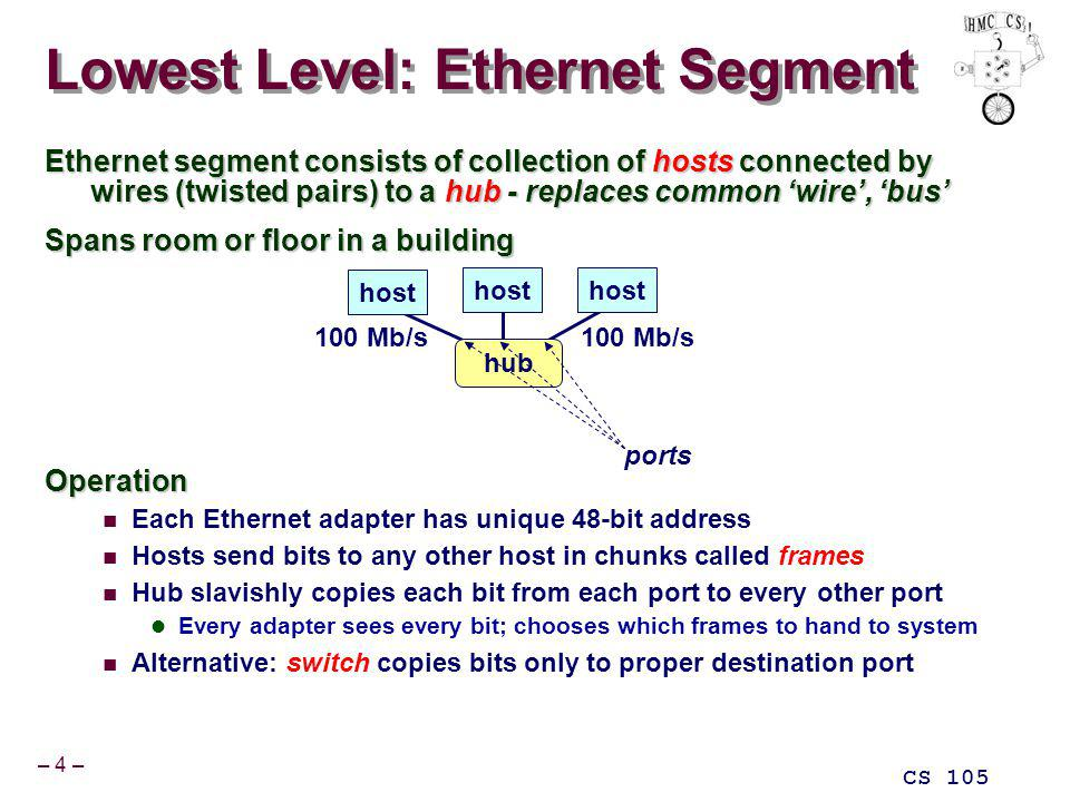 – 4 – CS 105 Lowest Level: Ethernet Segment Ethernet segment consists of collection of hosts connected by wires (twisted pairs) to a hub - replaces common wire, bus Spans room or floor in a building Operation Each Ethernet adapter has unique 48-bit address Hosts send bits to any other host in chunks called frames Hub slavishly copies each bit from each port to every other port Every adapter sees every bit; chooses which frames to hand to system Alternative: switch copies bits only to proper destination port host hub 100 Mb/s ports
