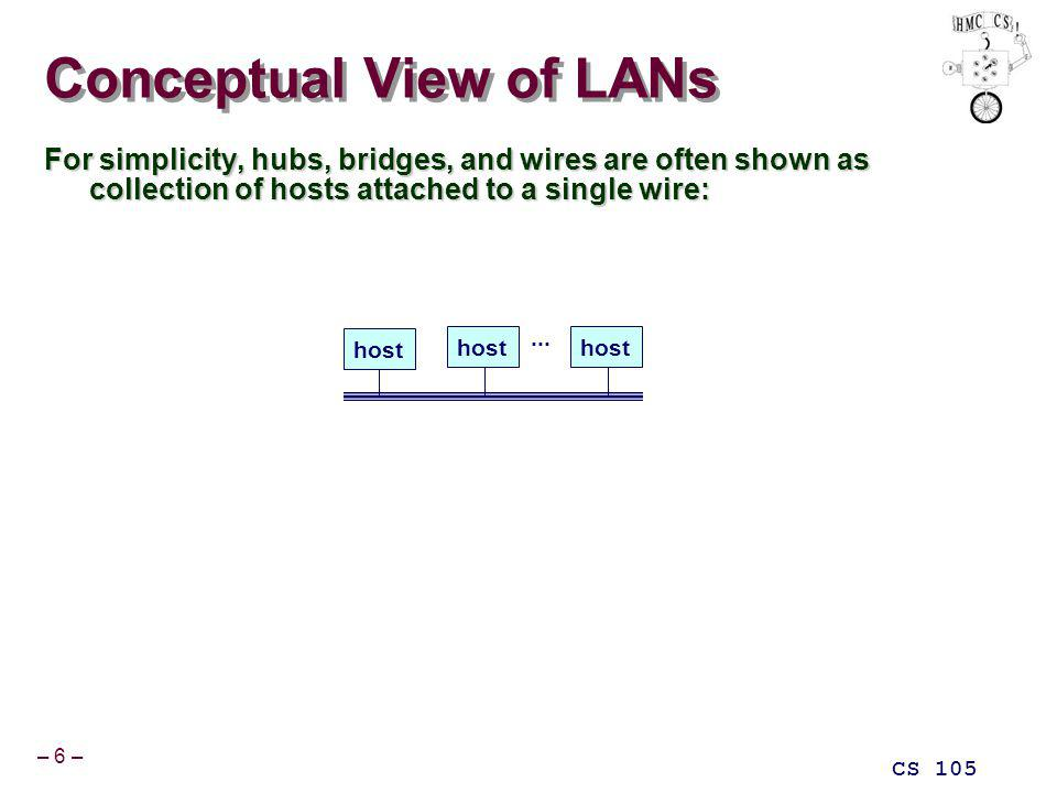 – 6 – CS 105 Conceptual View of LANs For simplicity, hubs, bridges, and wires are often shown as collection of hosts attached to a single wire: host...