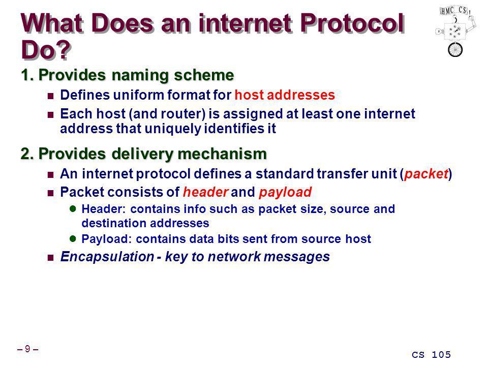 – 10 – CS 105 Transferring Data via an internet protocol software client LAN1 adapter Host A data PHFH1 dataPH dataPHFH2 LAN1 LAN2 data PHdataPHFH2 (1) (2) (3) (4) (5) (6) (7) (8) internet packet LAN2 frame protocol software LAN1 adapter LAN2 adapter Router FH1 dataPH protocol software server LAN2 adapter Host B Frame