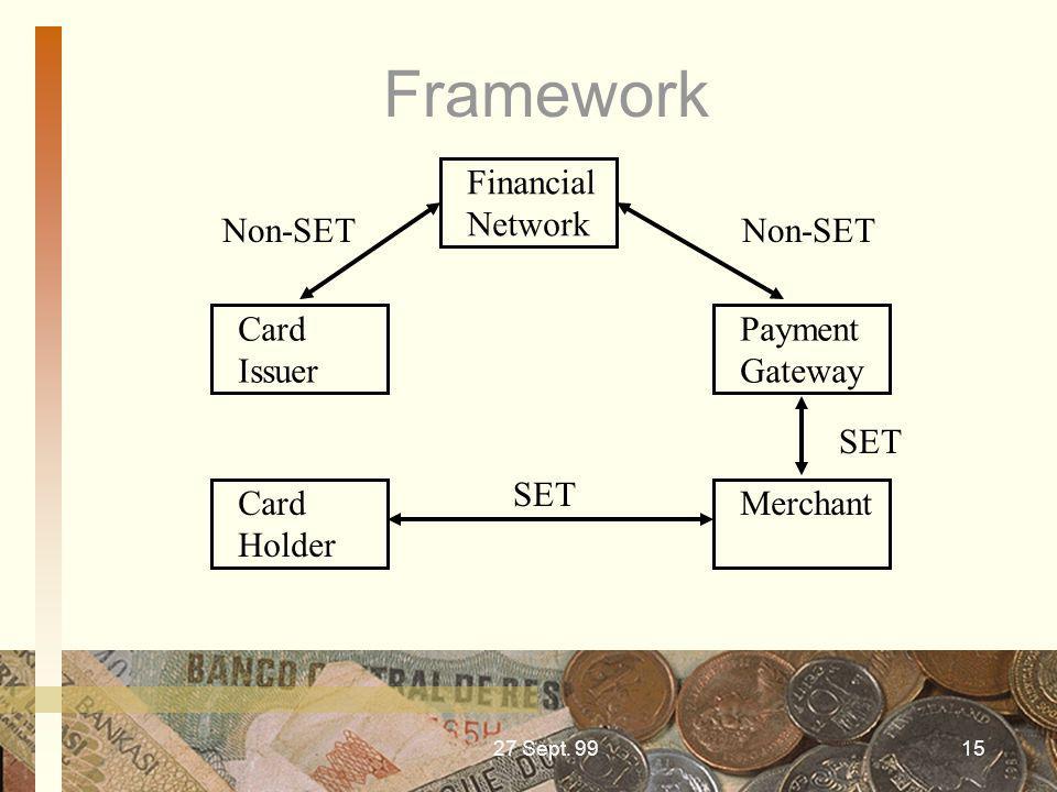 27 Sept. 9915 Framework Financial Network Card Issuer Payment Gateway Card Holder Merchant SET Non-SET