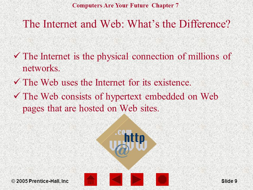 Computers Are Your Future Chapter 7 © 2005 Prentice-Hall, IncSlide 9 The Internet and Web: Whats the Difference? The Internet is the physical connecti