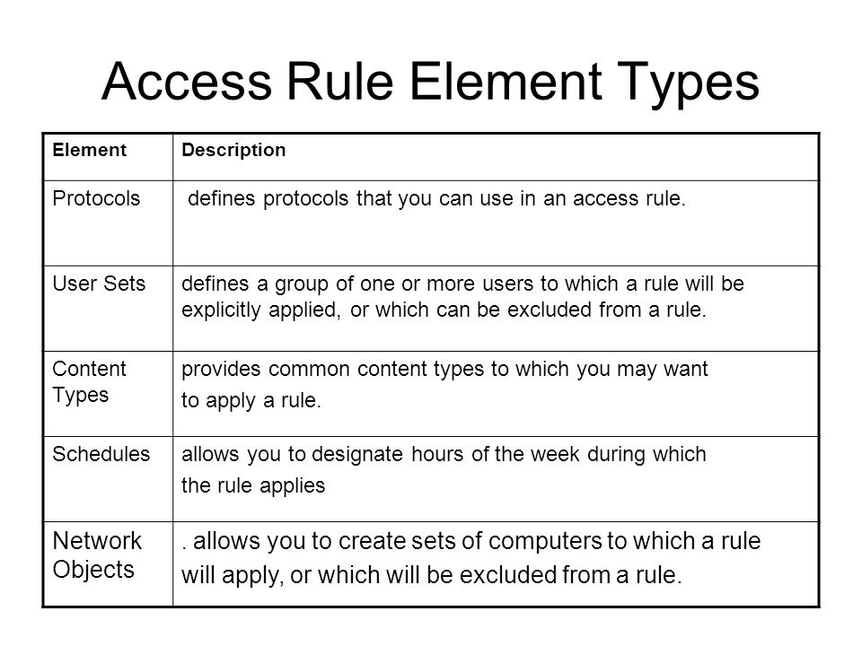 Access Rule Element Types ElementDescription Protocols defines protocols that you can use in an access rule. User Setsdefines a group of one or more u