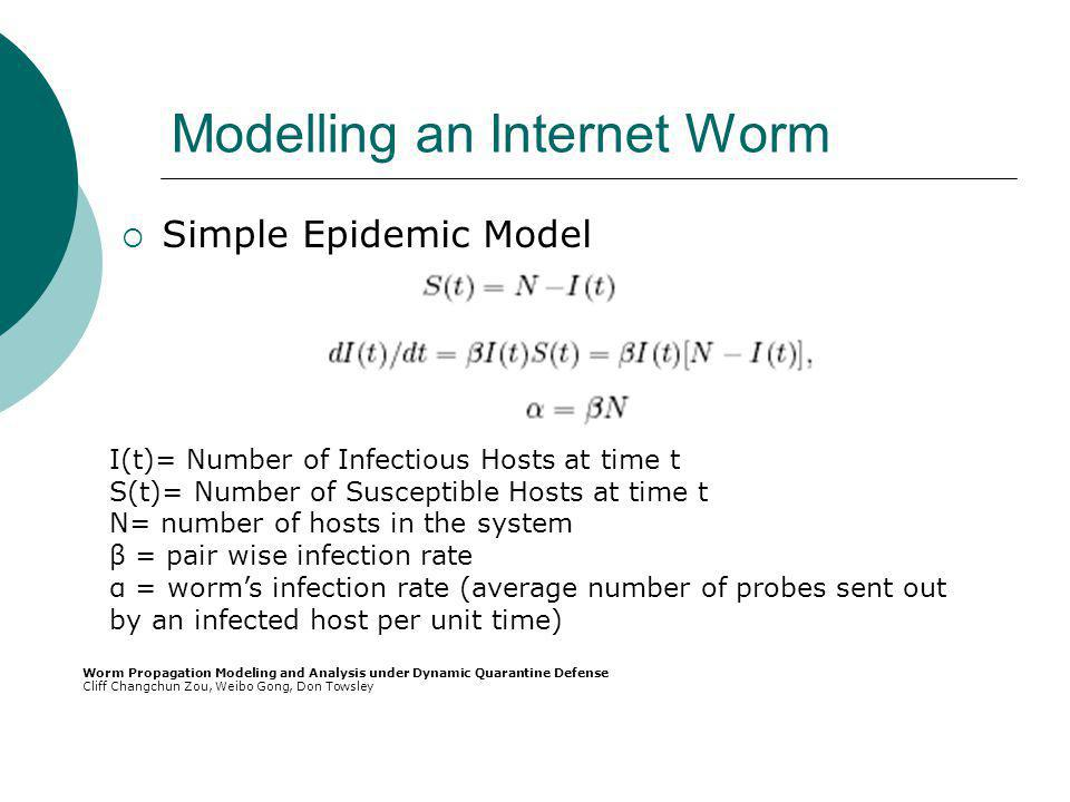 Modelling an Internet Worm Simple Epidemic Model I(t)= Number of Infectious Hosts at time t S(t)= Number of Susceptible Hosts at time t N= number of hosts in the system β = pair wise infection rate α = worms infection rate (average number of probes sent out by an infected host per unit time) Worm Propagation Modeling and Analysis under Dynamic Quarantine Defense Cliff Changchun Zou, Weibo Gong, Don Towsley