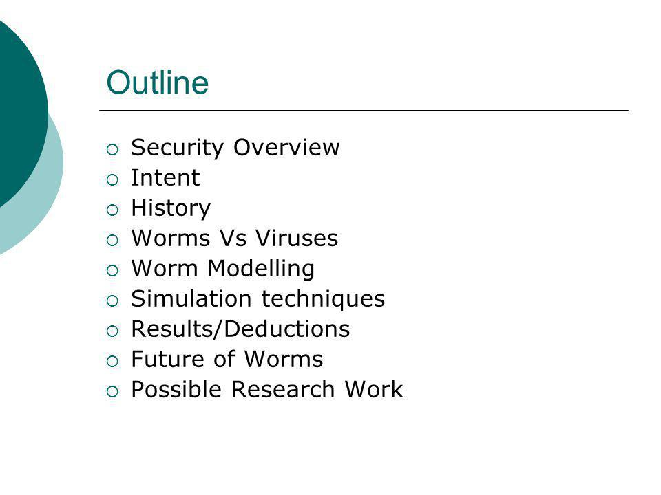 Outline Security Overview Intent History Worms Vs Viruses Worm Modelling Simulation techniques Results/Deductions Future of Worms Possible Research Work
