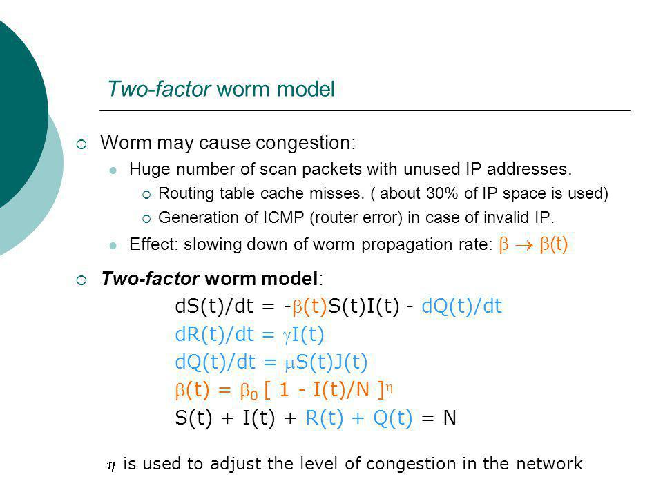 Two-factor worm model Worm may cause congestion: Huge number of scan packets with unused IP addresses.