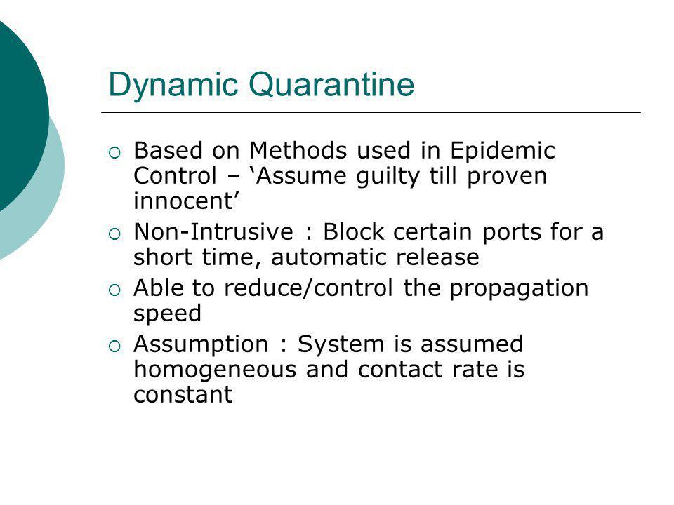 Dynamic Quarantine Based on Methods used in Epidemic Control – Assume guilty till proven innocent Non-Intrusive : Block certain ports for a short time, automatic release Able to reduce/control the propagation speed Assumption : System is assumed homogeneous and contact rate is constant