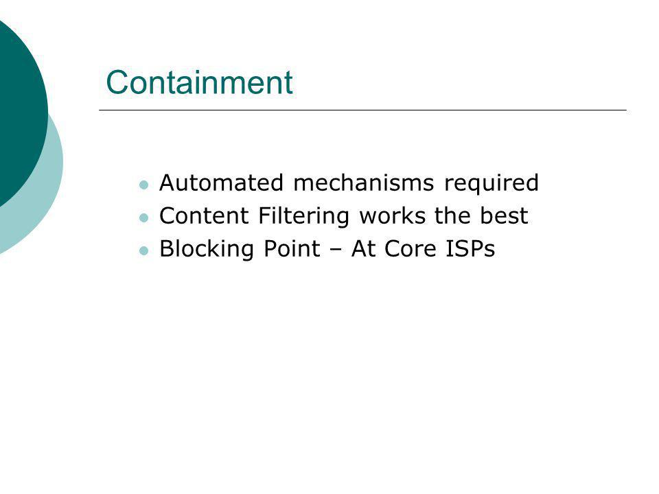 Containment Automated mechanisms required Content Filtering works the best Blocking Point – At Core ISPs