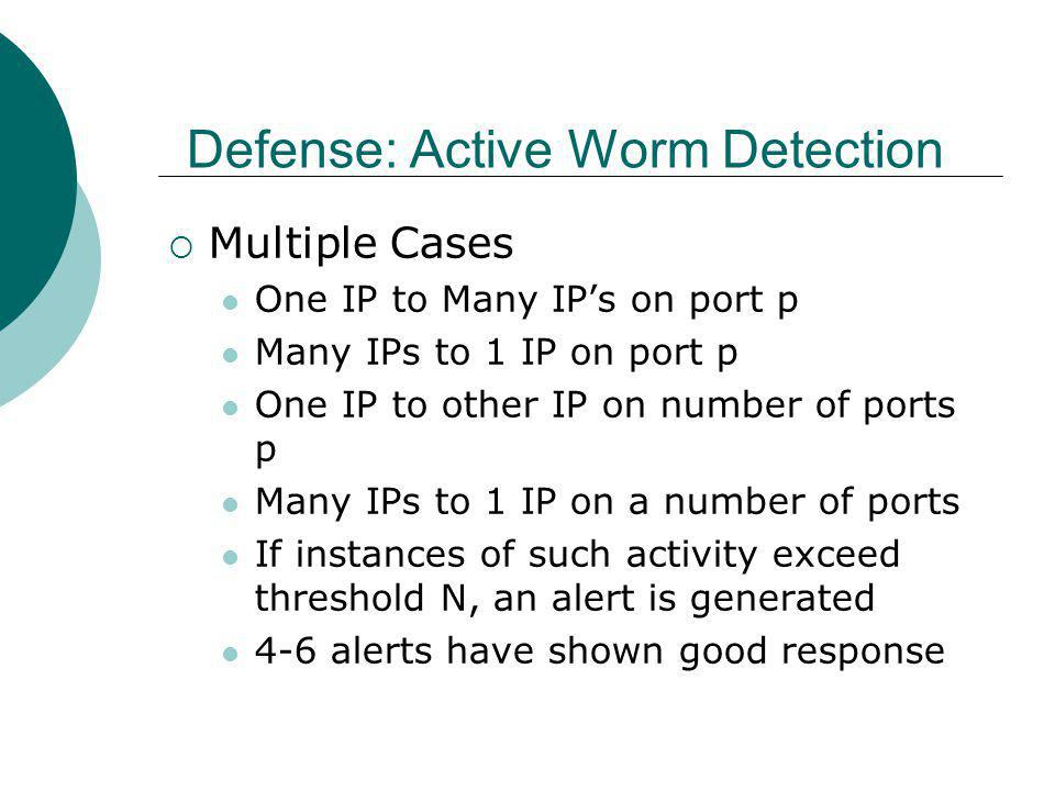 Multiple Cases One IP to Many IPs on port p Many IPs to 1 IP on port p One IP to other IP on number of ports p Many IPs to 1 IP on a number of ports If instances of such activity exceed threshold N, an alert is generated 4-6 alerts have shown good response Defense: Active Worm Detection