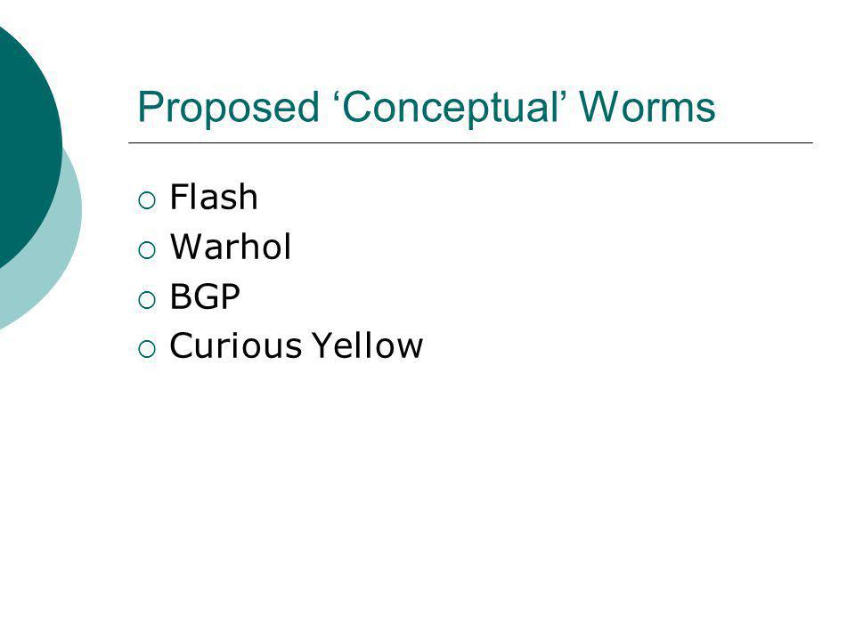 Proposed Conceptual Worms Flash Warhol BGP Curious Yellow