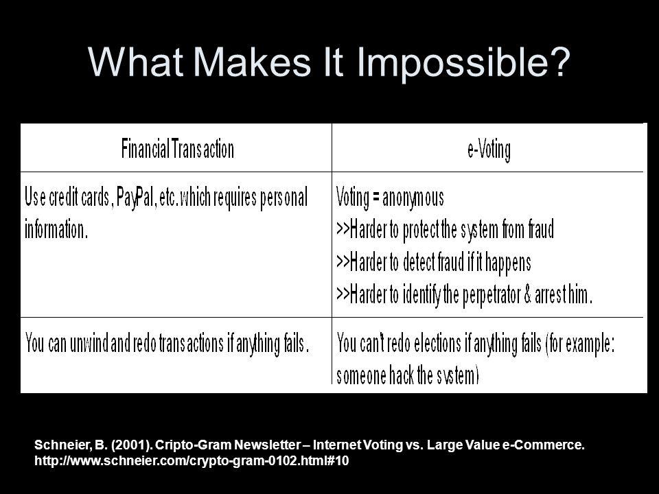 What Makes It Impossible. Schneier, B. (2001). Cripto-Gram Newsletter – Internet Voting vs.