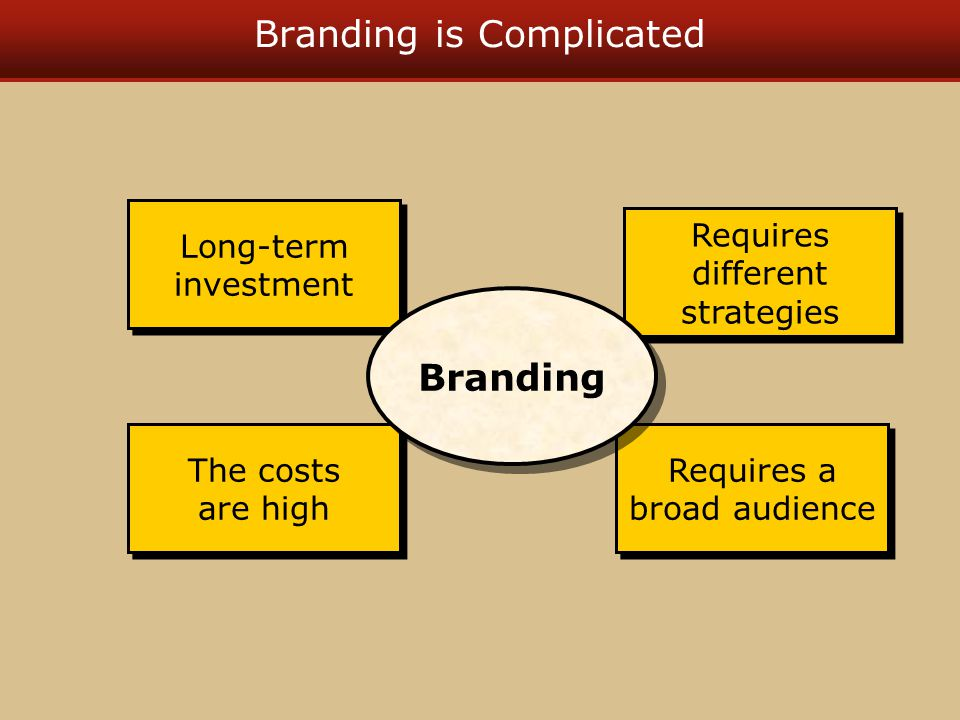 Branding is Complicated Requires different strategies Requires a broad audience The costs are high Long-term investment Branding