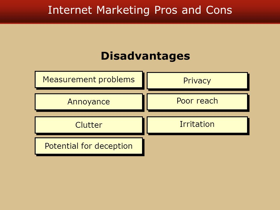 Internet Marketing Pros and Cons Measurement problems Annoyance Clutter Potential for deception Privacy Poor reach Irritation Disadvantages