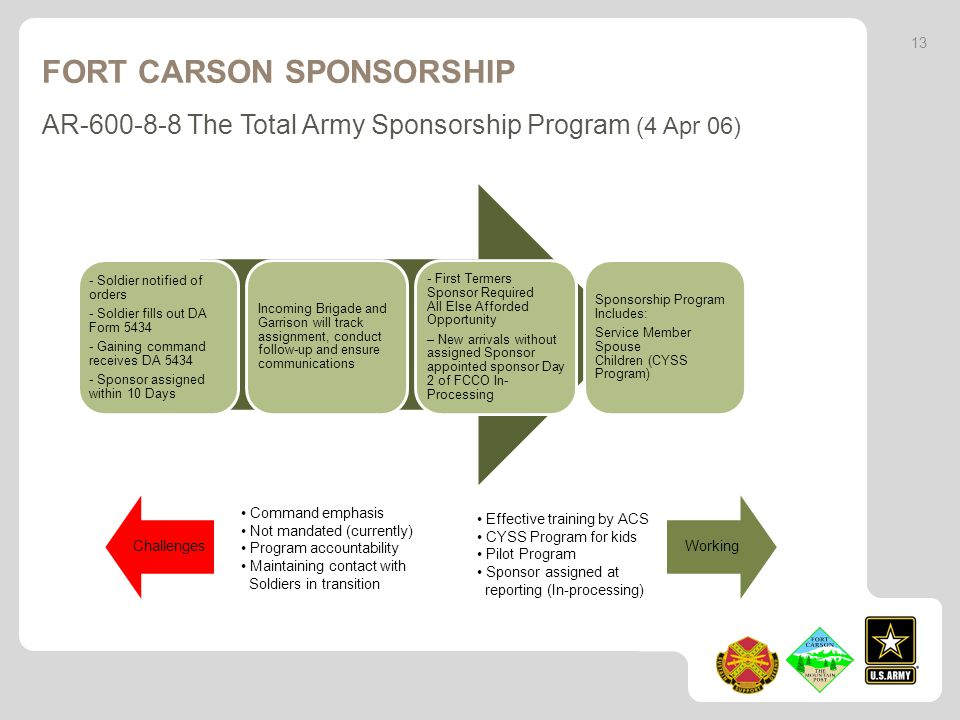 FORT CARSON SPONSORSHIP AR-600-8-8 The Total Army Sponsorship Program (4 Apr 06) 13 - Soldier notified of orders - Soldier fills out DA Form 5434 - Ga