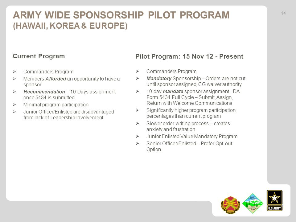 ARMY WIDE SPONSORSHIP PILOT PROGRAM (HAWAII, KOREA & EUROPE) Pilot Program: 15 Nov 12 - Present Current Program Commanders Program Members Afforded an