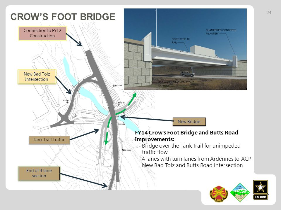 CROWS FOOT BRIDGE 24 FY14 Crows Foot Bridge and Butts Road Improvements: Bridge over the Tank Trail for unimpeded traffic flow 4 lanes with turn lanes