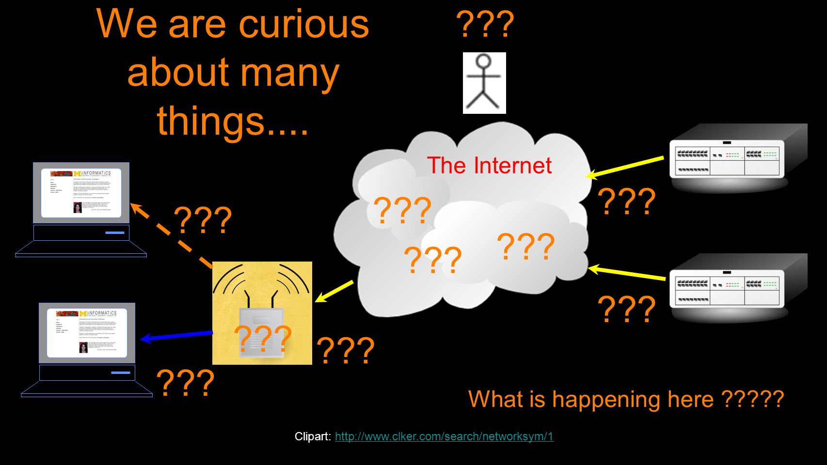 The Internet We are curious about many things.... ??? What is happening here ????? ??? Clipart: http://www.clker.com/search/networksym/1http://www.clk