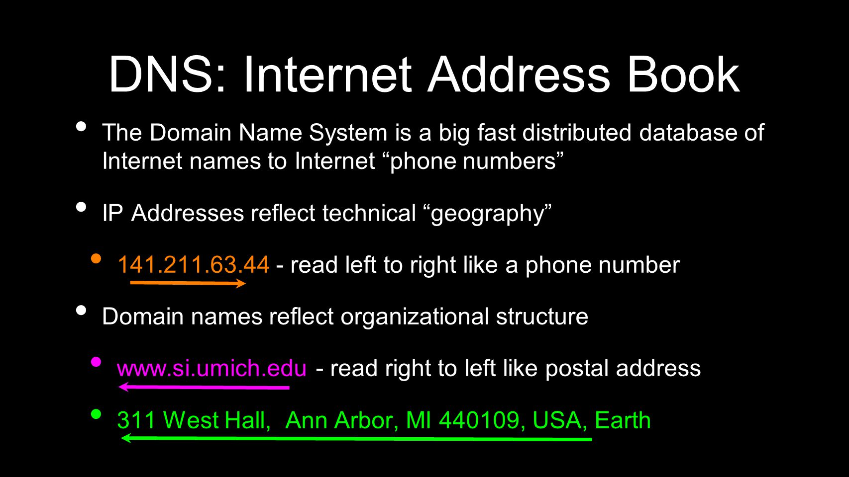 DNS: Internet Address Book The Domain Name System is a big fast distributed database of Internet names to Internet phone numbers IP Addresses reflect