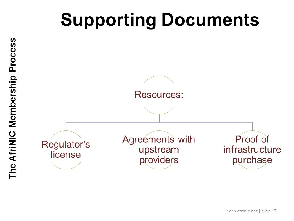 Resources: Regulators license Agreements with upstream providers Proof of infrastructure purchase Supporting Documents learn.afrinic.net | slide 17