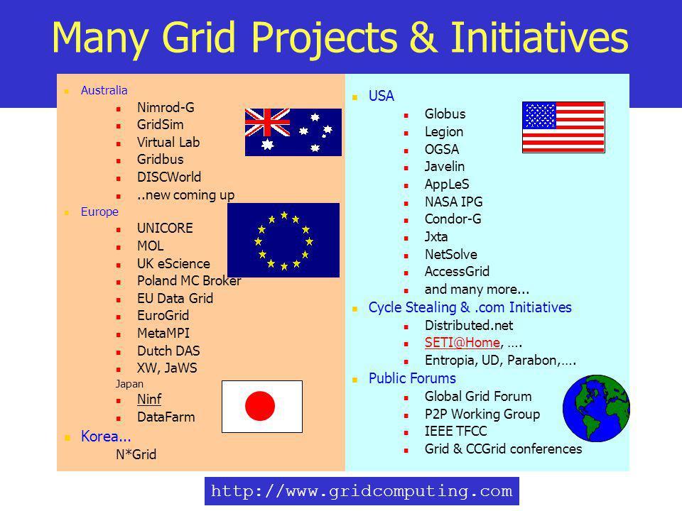 Many Grid Projects & Initiatives Australia Nimrod-G GridSim Virtual Lab Gridbus DISCWorld..new coming up Europe UNICORE MOL UK eScience Poland MC Brok
