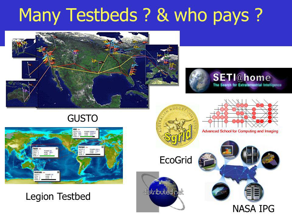 Many Testbeds ? & who pays ? GUSTO Legion Testbed NASA IPG EcoGrid