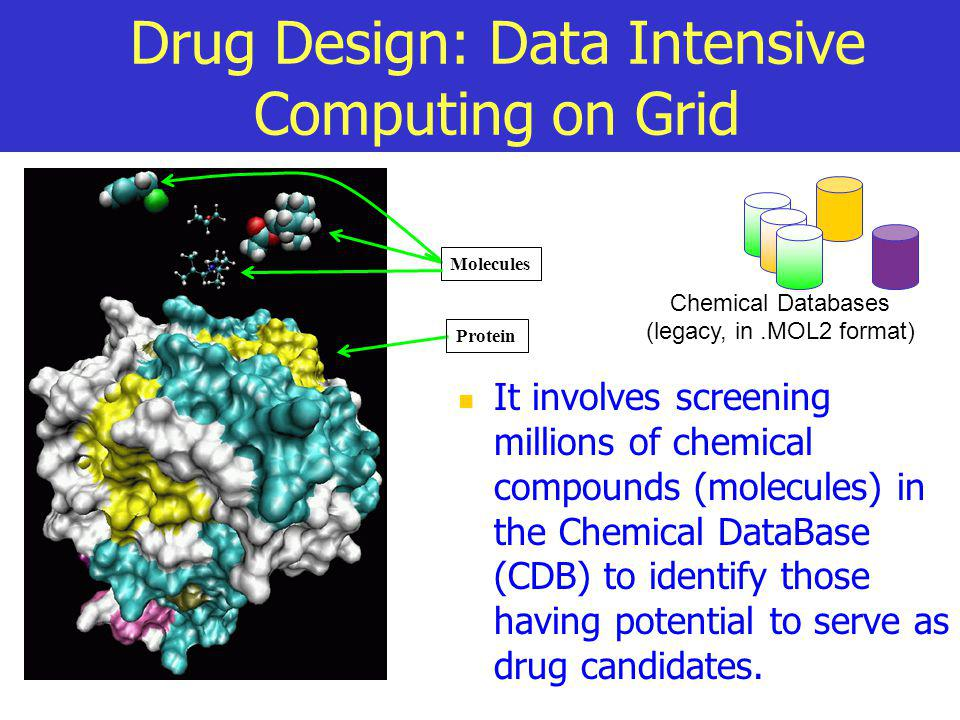 Drug Design: Data Intensive Computing on Grid It involves screening millions of chemical compounds (molecules) in the Chemical DataBase (CDB) to ident