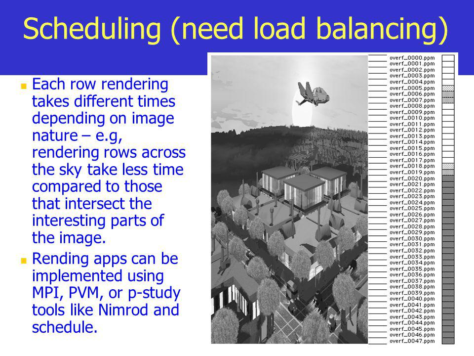 Scheduling (need load balancing) Each row rendering takes different times depending on image nature – e.g, rendering rows across the sky take less tim