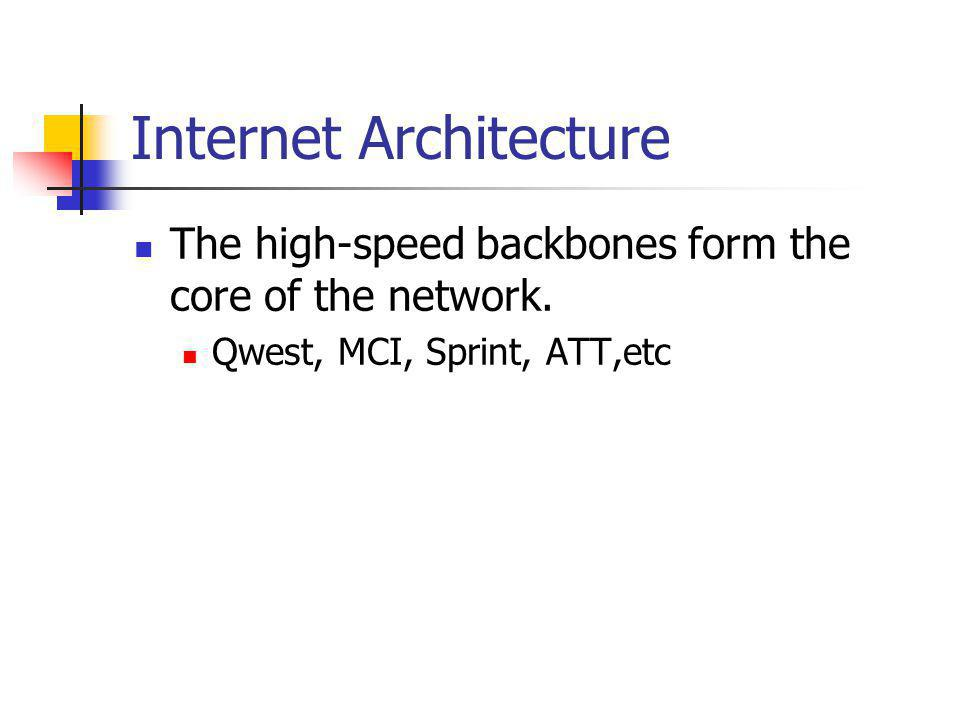 Internet Architecture The high-speed backbones form the core of the network.