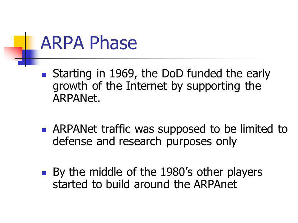 ARPA Phase 1984: NSF starts contracting for the building of a national backbone (56kbps) that connects research universities.