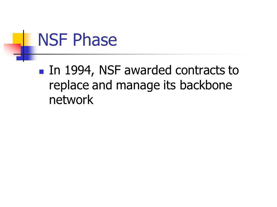 NSF Phase In 1994, NSF awarded contracts to replace and manage its backbone network