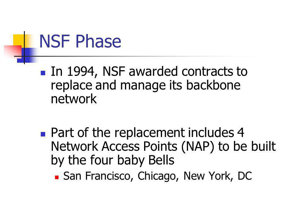 NSF Phase In 1994, NSF awarded contracts to replace and manage its backbone network Part of the replacement includes 4 Network Access Points (NAP) to be built by the four baby Bells San Francisco, Chicago, New York, DC