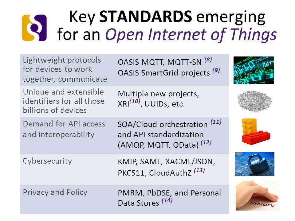 Key STANDARDS emerging for an Open Internet of Things Lightweight protocols for devices to work together, communicate OASIS MQTT, MQTT-SN (8) OASIS SmartGrid projects (9) Unique and extensible identifiers for all those billions of devices Multiple new projects, XRI (10), UUIDs, etc.