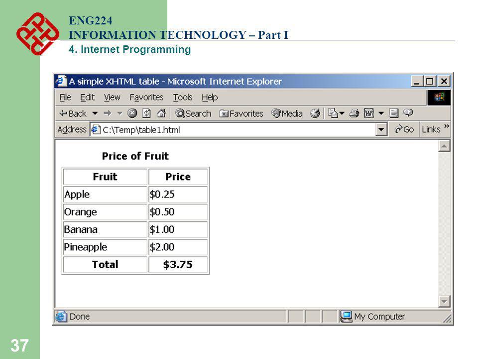 37 ENG224 INFORMATION TECHNOLOGY – Part I 4. Internet Programming