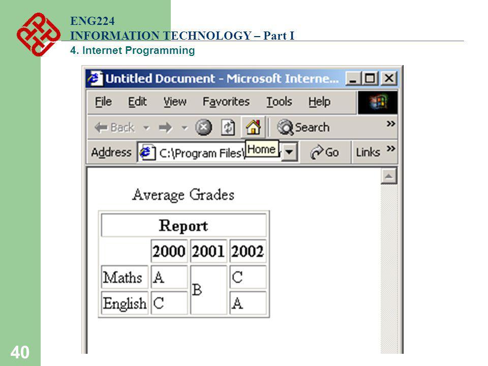 40 ENG224 INFORMATION TECHNOLOGY – Part I 4. Internet Programming