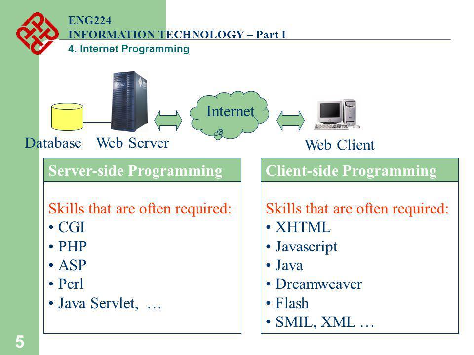 5 Server-side Programming Skills that are often required: CGI PHP ASP Perl Java Servlet, … ENG224 INFORMATION TECHNOLOGY – Part I 4. Internet Programm
