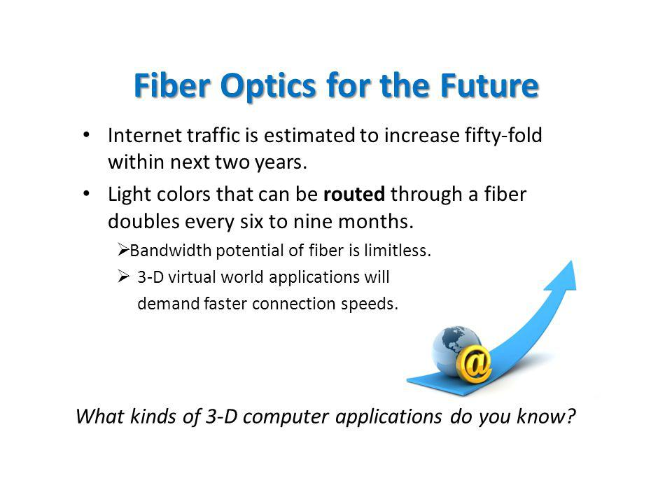 Fiber Optics for the Future Internet traffic is estimated to increase fifty-fold within next two years.