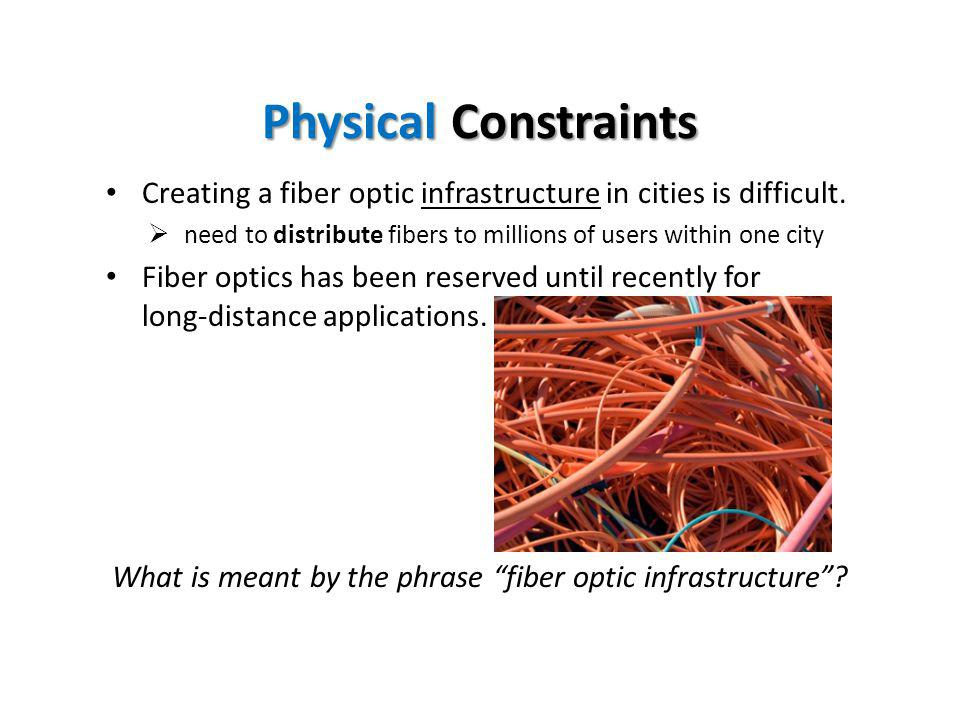Physical Constraints Creating a fiber optic infrastructure in cities is difficult.
