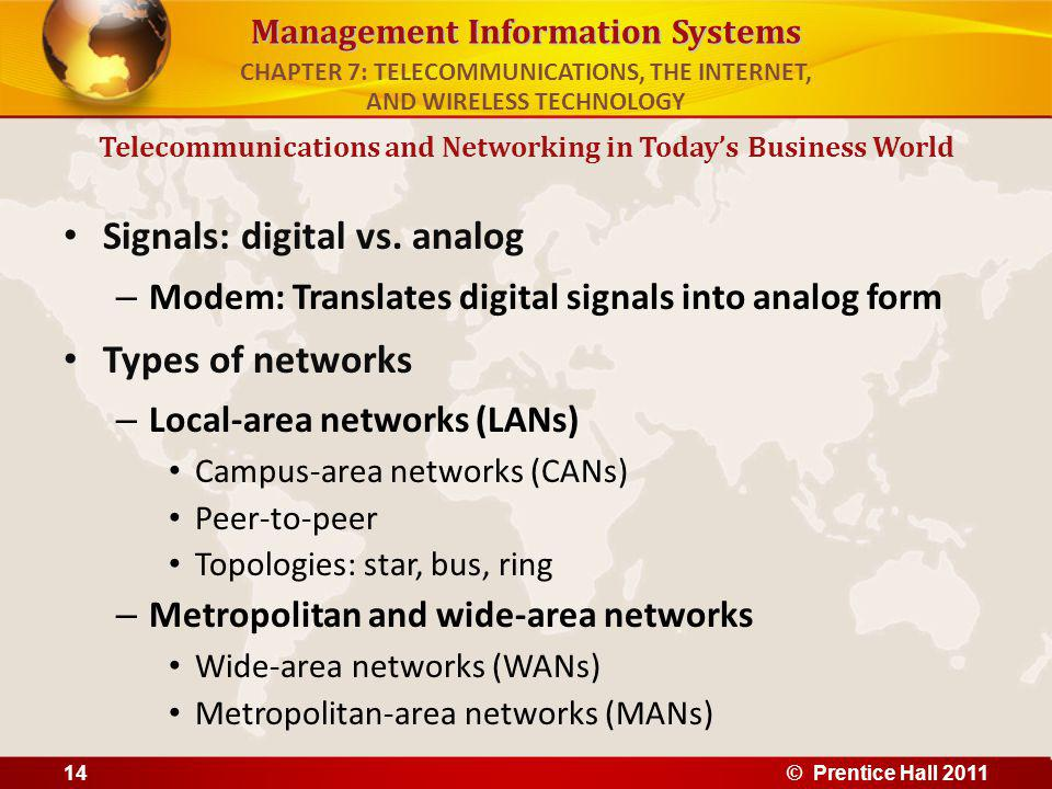 Management Information Systems Signals: digital vs. analog – Modem: Translates digital signals into analog form Types of networks – Local-area network