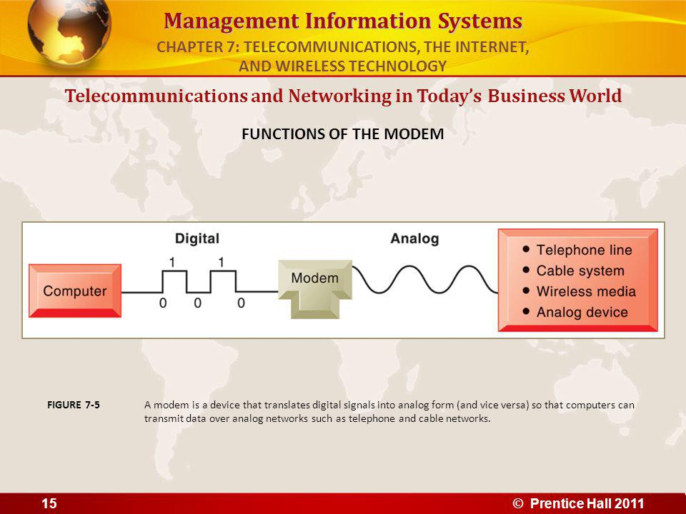 Management Information Systems Telecommunications and Networking in Todays Business World FUNCTIONS OF THE MODEM A modem is a device that translates digital signals into analog form (and vice versa) so that computers can transmit data over analog networks such as telephone and cable networks.