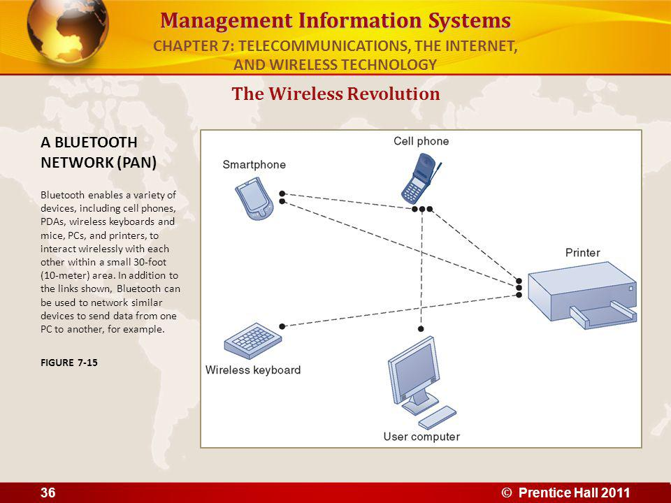 Management Information Systems The Wireless Revolution A BLUETOOTH NETWORK (PAN) Bluetooth enables a variety of devices, including cell phones, PDAs,