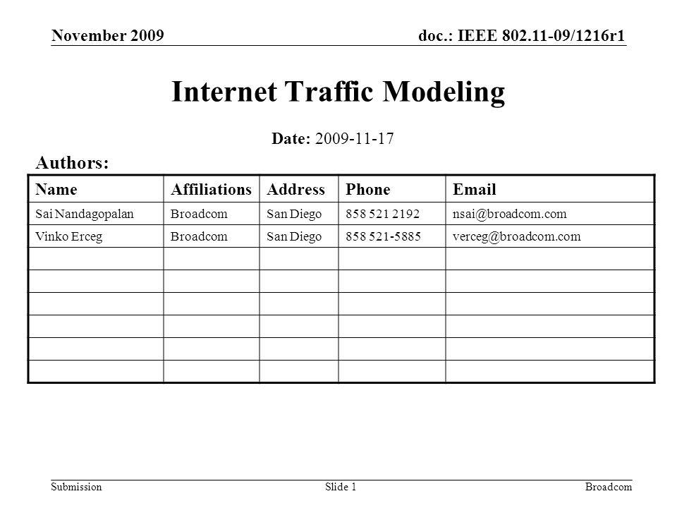 doc.: IEEE 802.11-09/1216r1 Submission November 2009 BroadcomSlide 1 Internet Traffic Modeling Date: 2009-11-17 Authors: NameAffiliationsAddressPhoneEmail Sai NandagopalanBroadcomSan Diego858 521 2192nsai@broadcom.com Vinko ErcegBroadcomSan Diego858 521-5885verceg@broadcom.com