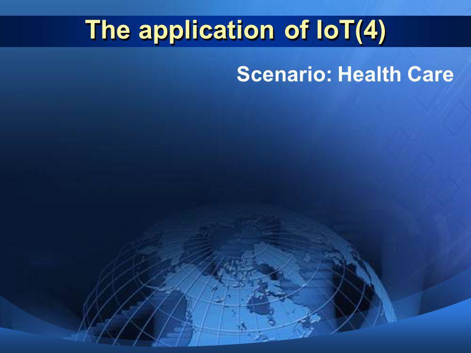 The application of IoT(4) Scenario: Health Care