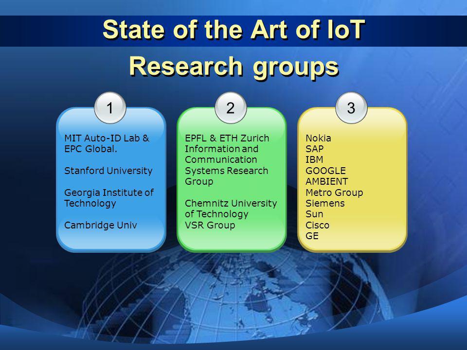 State of the Art of IoT 1 MIT Auto-ID Lab & EPC Global. Stanford University Georgia Institute of Technology Cambridge Univ 3 Nokia SAP IBM GOOGLE AMBI