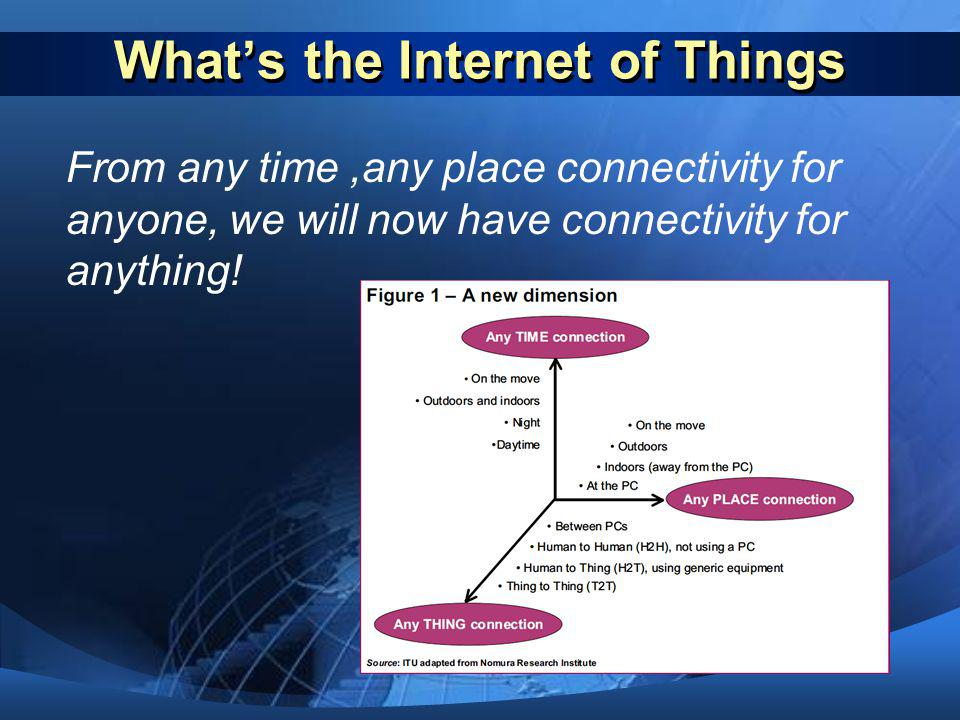 Whats the Internet of Things From any time,any place connectivity for anyone, we will now have connectivity for anything!