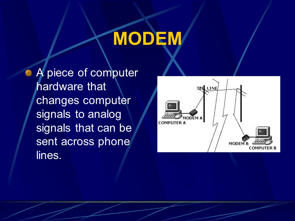 MODEM A piece of computer hardware that changes computer signals to analog signals that can be sent across phone lines.