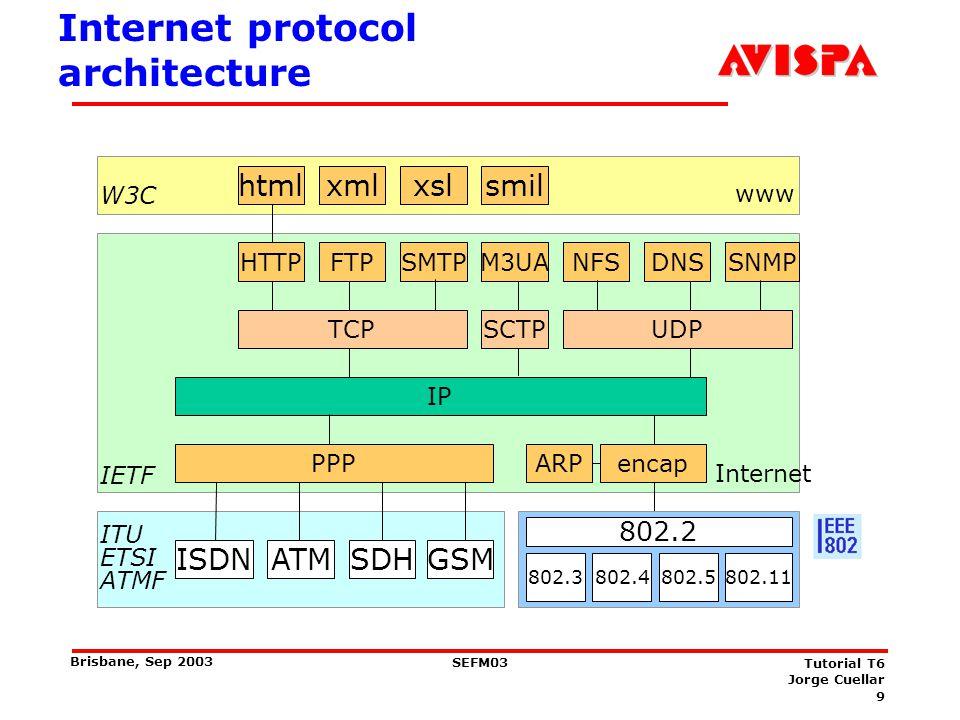 9 SEFM03 Tutorial T6 Jorge Cuellar Brisbane, Sep 2003 Internet protocol architecture htmlxmlxslsmil 802.2 802.3802.4802.5802.11 HTTPFTPSMTPDNSSNMP SDH