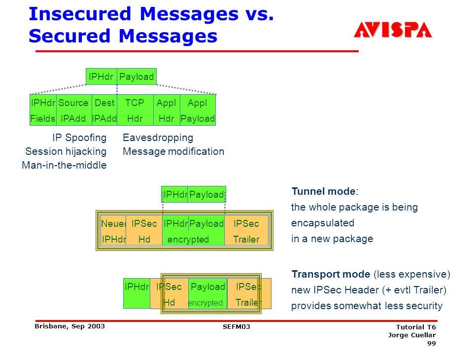 99 SEFM03 Tutorial T6 Jorge Cuellar Brisbane, Sep 2003 Insecured Messages vs. Secured Messages IP Spoofing Session hijacking Man-in-the-middle Eavesdr